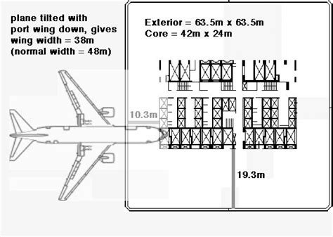 wtc floor plan humint events a 767 impact on the south tower would impacted the