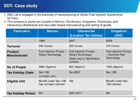 sle transfer pricing study report glaxosmithkline transfer pricing study