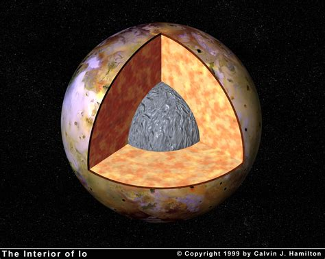 Interior Structure Of Jupiter by The Interior Of Io