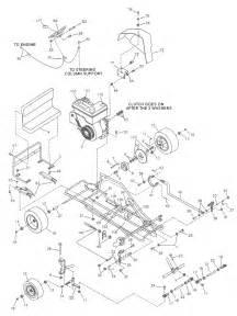 manco model 415 311 parts breakdown