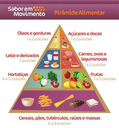 piramide de alimentos 25 melhores ideias de pir 226 mide alimentar no