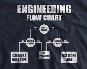 engineer tshirt etsy