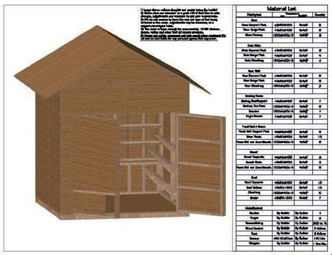 chicken house plans free download free chicken coop plans your ultimate guide chicken coop how to
