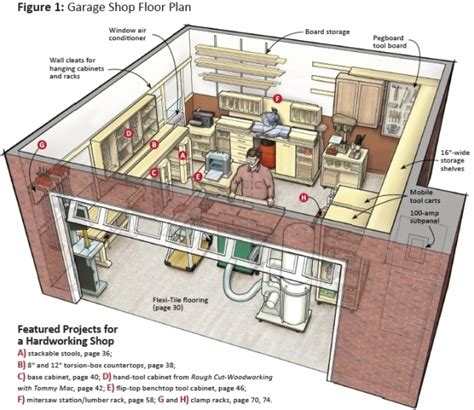 layout of home workshop woodshop floor plans pdf woodworking