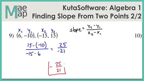 slope worksheet 2 writing equations given two points worksheet kuta kidz