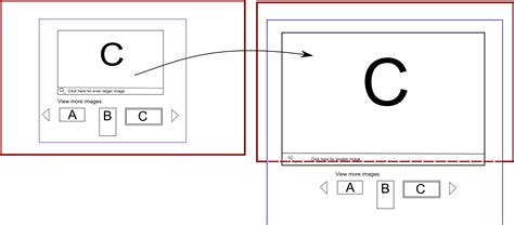 box layout height layout handling images larger than viewport in carousel
