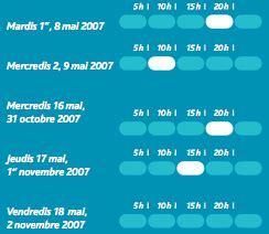 Calendrier Zone Sncf Calendrier Sncf Des Zones Bleues Et Blanches Calendrier