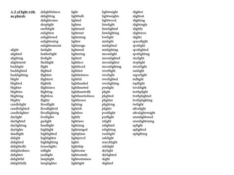 word list eatsleepworkplay