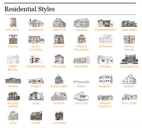 house styles list with pictures