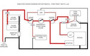 engine rewire wiring diagram page 2