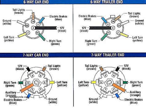 tekonsha breakaway trailer wiring diagram free