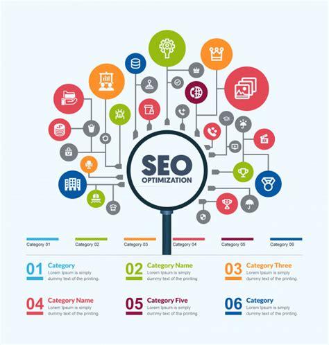 Search Engine Optimization Marketing Services - seo search engine optimization and digital marketing