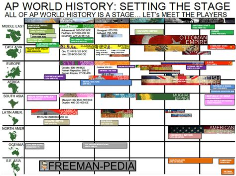 cliffsnotes ap world history cram plan books ap review whap heritage