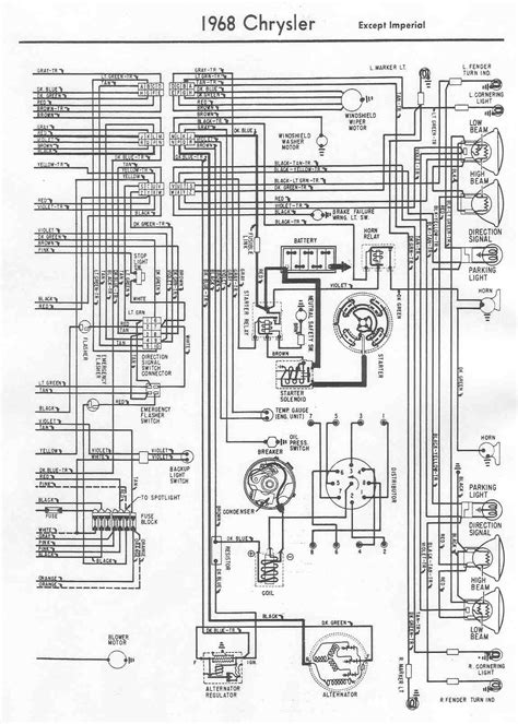 1965 dodge coronet dash wiring diagram 1965 dodge coronet radiator wiring diagram odicis
