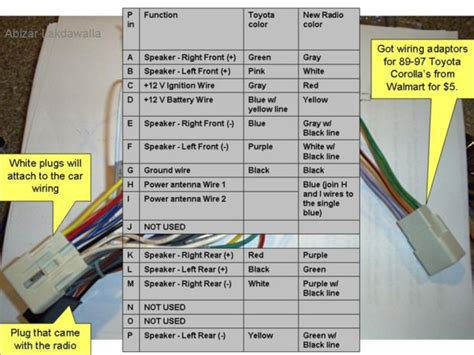 car wiring color codes car wiring diagram