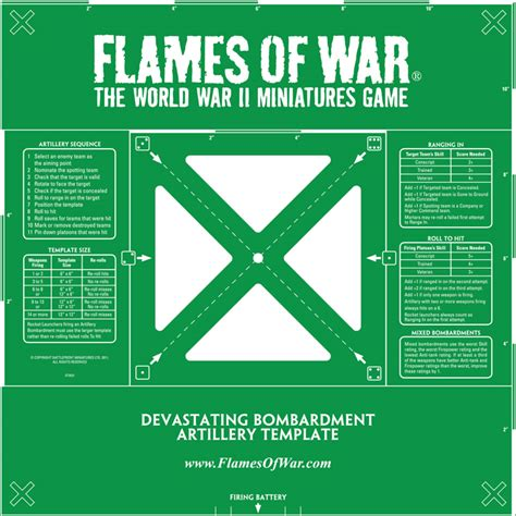 Flames Of War Artillery Template hobby