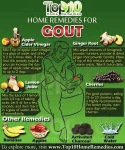 home remedies for heel spurs home urinary tract
