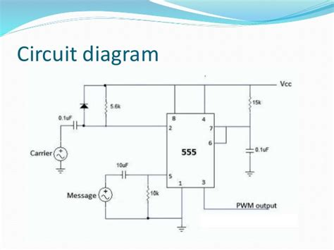 block diagram of modulation pulse width modulation block diagram readingrat net