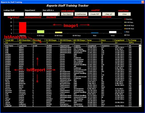 userform layout event vba dynamic userform dashboard excel vba online pc learning