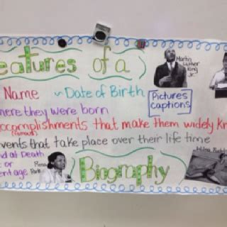 biography genre characteristics characteristics of a biography anchor chart classroom