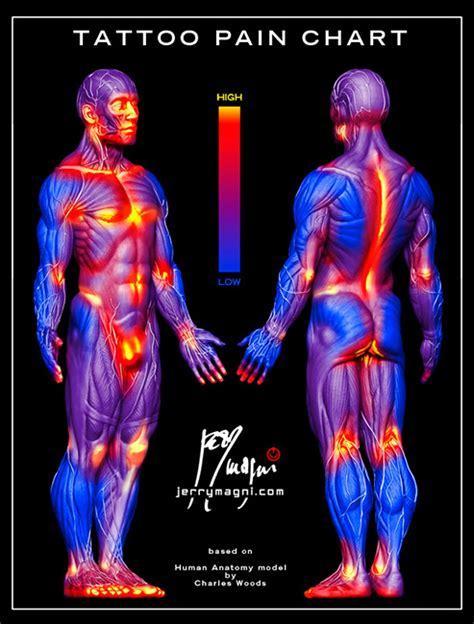 tattoo pain bearable tattoo info jerry magni tattoo artist
