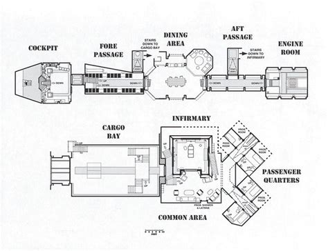 Serenity Floor Plan | firefly class ship serenity ship layout firefly pinterest serenity ship fireflies and blue