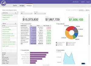financial reporting dashboard template pin by joshua on data dashboards