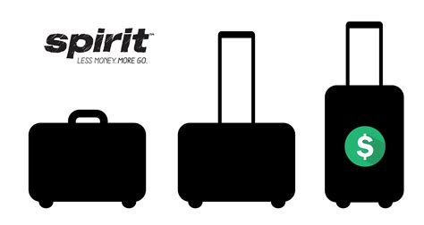 spirit baggage fees spirit airlines baggage fees how to avoid paying them 2018
