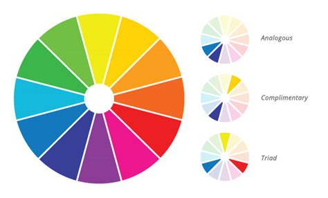 pick color how to choose a great color palette for your website
