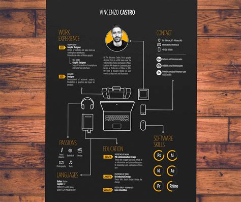 hardware design cv how to write the perfect resume the ultimate tutorial