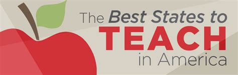 best states to work in the best states to teach in america