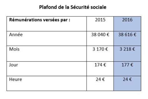 Proratisation Plafond Sécurité Sociale by Plafond Horaire De La S 195 169 Curit 195 169 Sociale 2016