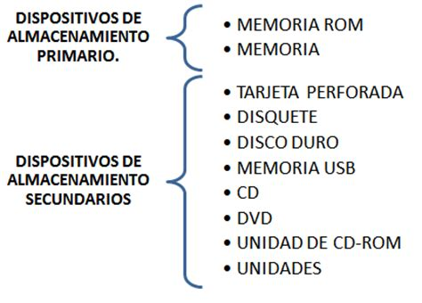 sitemap paratuandroid todo sobre dispositivos jeanpool528 licensed for non commercial use only