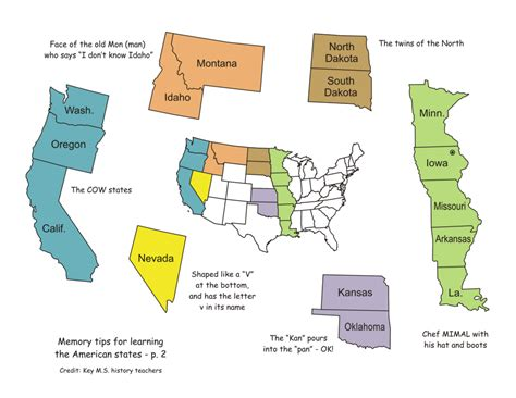 how to memorize the map of the united states map memory tricks