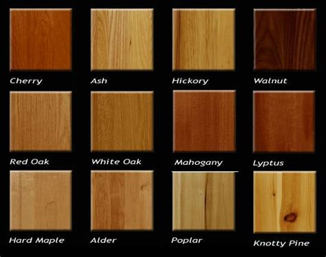 what different types of wood are needed for cabinets floors and roofs common types of wood used in cabinets kitchen design