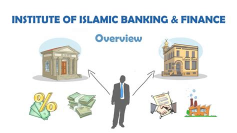 islamic bank loans uk aims institute of islamic banking and finance best