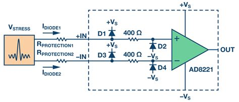 diode current stress using esd diodes as voltage cls analog devices