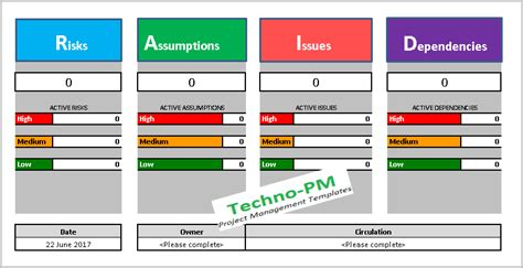 Raid Log Template Excel Download Free Project Management Templates Project Management Dependencies Template
