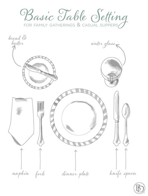 simple table setting place settings 101 how to decorate