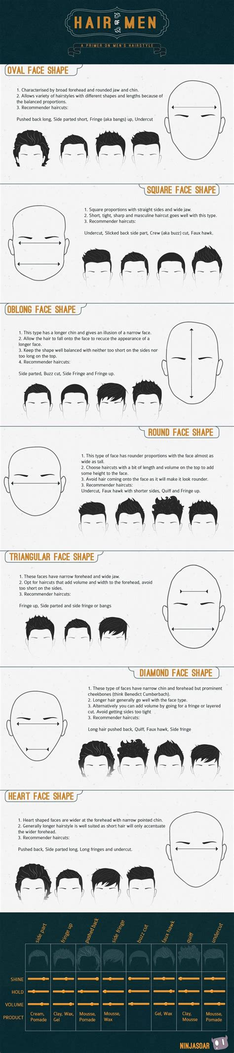 haircut face shape guide men s hair styles to fit your face shape beauty