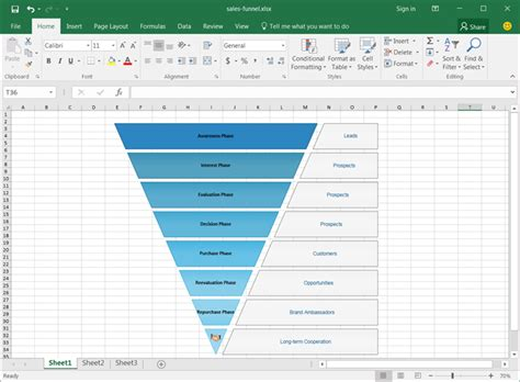excel sle templates sales funnel templates for excel word and powerpoint