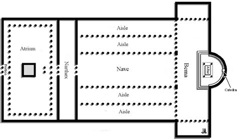 Basilica Floor Plan | the facts of my ignorance quot i know nothing except the