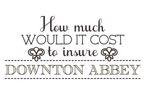how much does it cost to fit a new bathroom how much does it cost to insure a house 28 images how