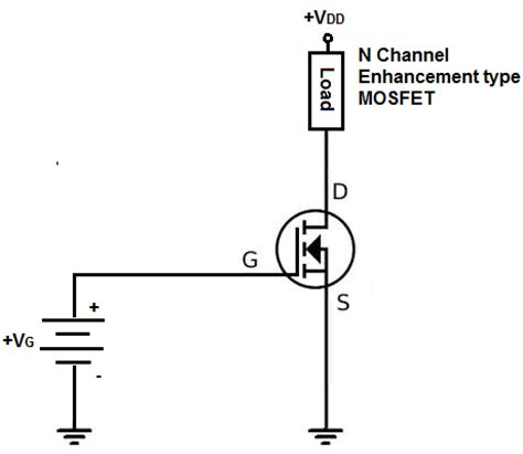 mosfet transistor work n channel mosfet basics