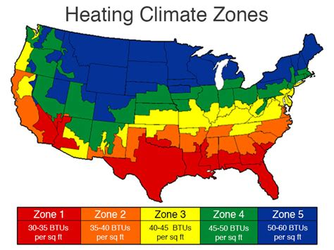 calculate   btus  needed  heat home
