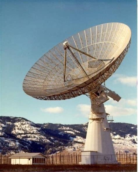 Antena Parabola Electronics Gurukulam Parabolic Antenna