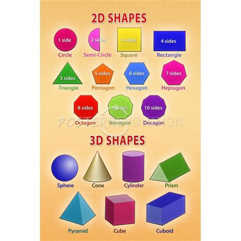 free printable shapes poster 2d and 3d shapes educational chart poster