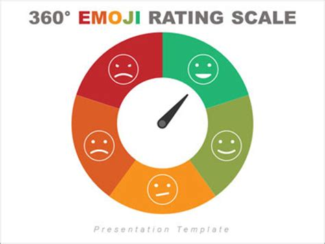 360 Emoji Rating Toolkit A Education Powerpoint Template From Presentermedia Com Emoji Powerpoint Template