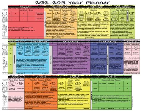how to to in one place make your year curriculum plan in one organized place no need for scopes