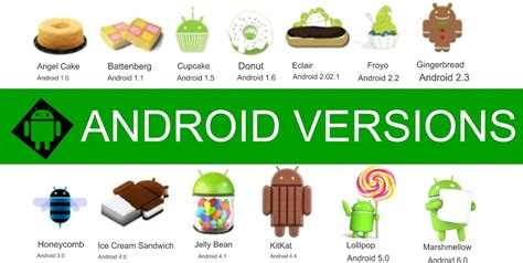 android version names grooming your world